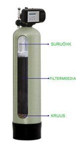 """Rauaeraldusseade - Oxydizer Pro Flow (+) 1"""" (Fe, Mn, H2S)"""
